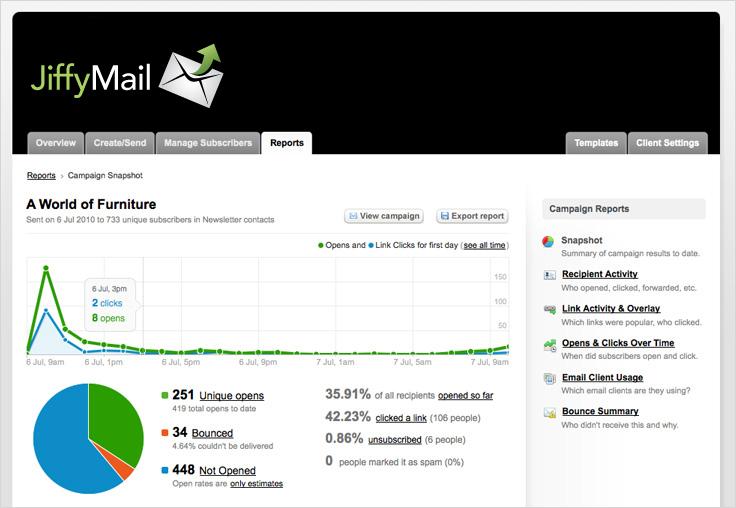 Snapshot Overview